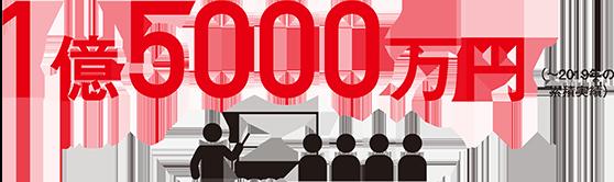 1億5000円(~2019年の累積実績)
