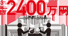 3年間2400万円(2017年~2019年)