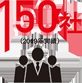 150社(2019年実績)