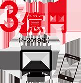 3億円(~2019年)